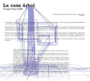 Panel de interpretación para una escultura